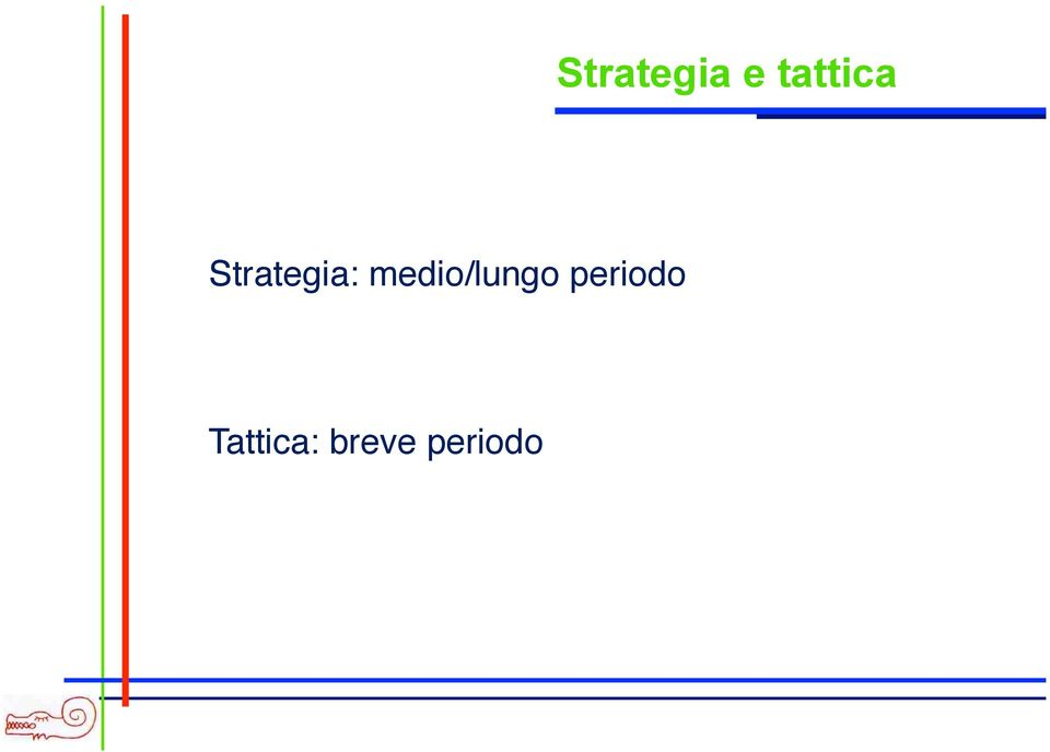 Strategia: medio/lungo