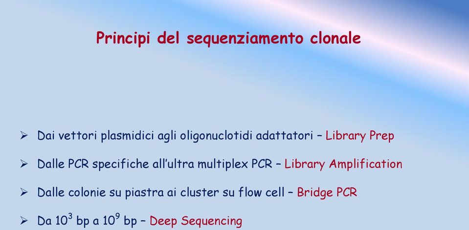ultra multiplex PCR Library Amplification Dalle colonie su piastra