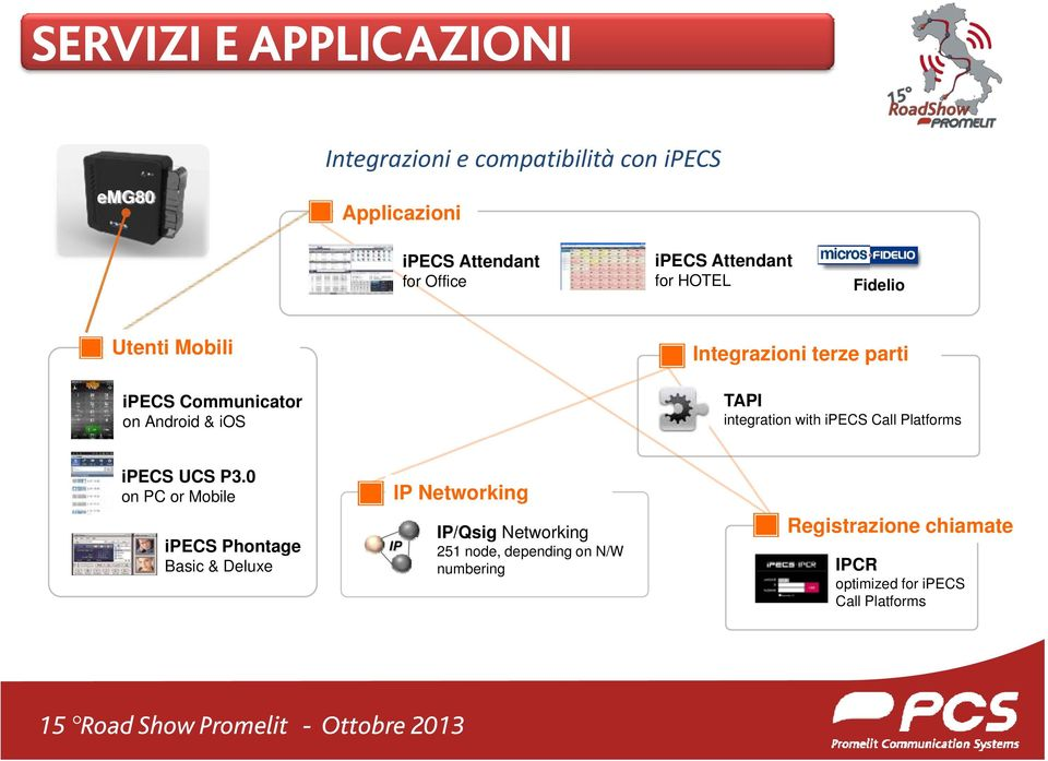 integration with ipecs Call Platforms ipecs UCS P3.