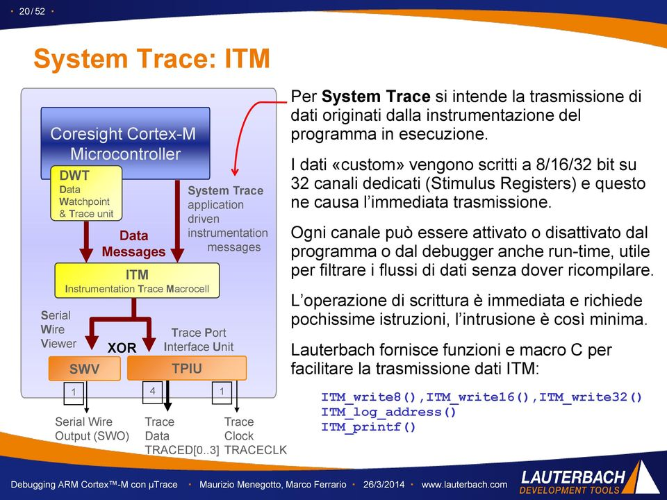 .3] System Trace application driven instrumentation messages Trace Port Interface Unit Trace Clock TRACECLK Per System Trace si intende la trasmissione di dati originati dalla instrumentazione del