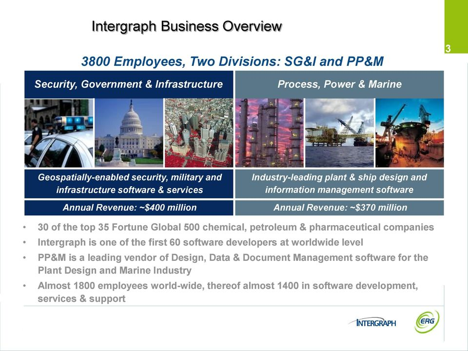 the top 35 Fortune Global 500 chemical, petroleum & pharmaceutical companies Intergraph is one of the first 60 software developers at worldwide level PP&M is a leading vendor of