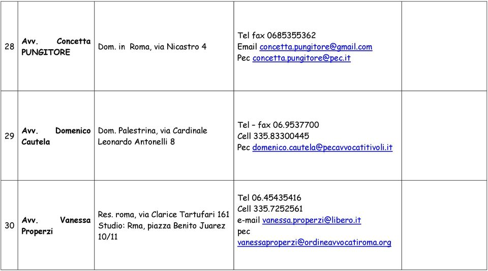 83300445 Pec domenico.cautela@pecavvocatitivoli.it 30 Properzi Vanessa Res.