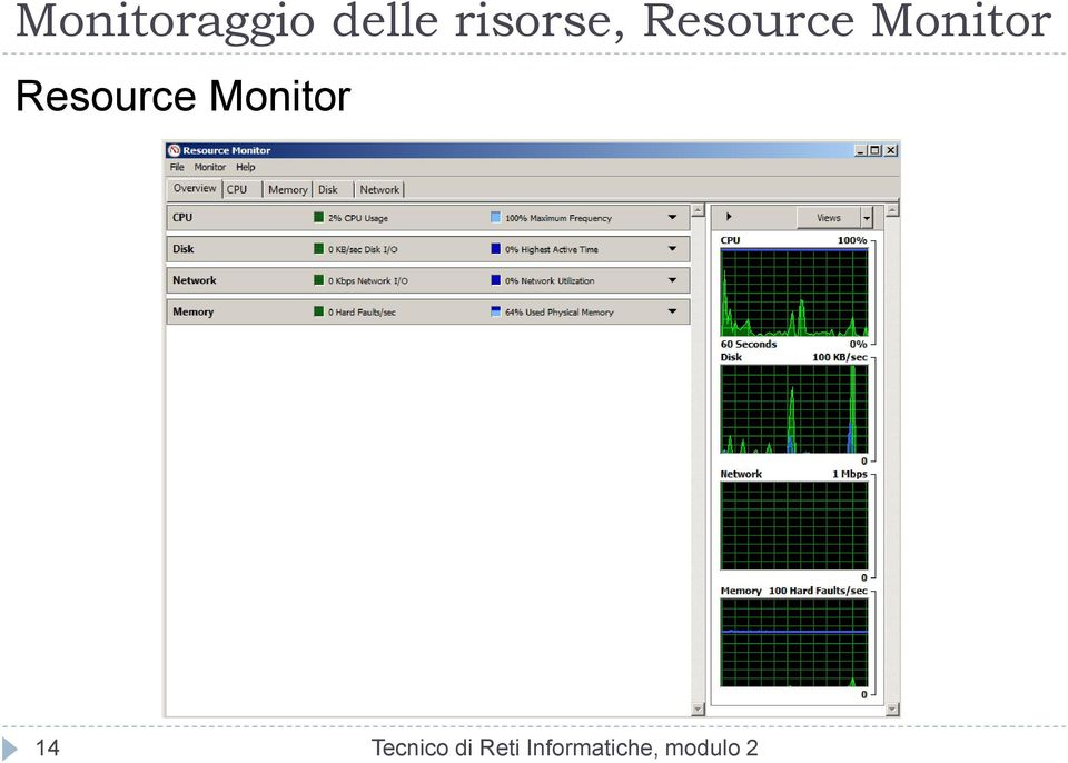 Resource Monitor 14