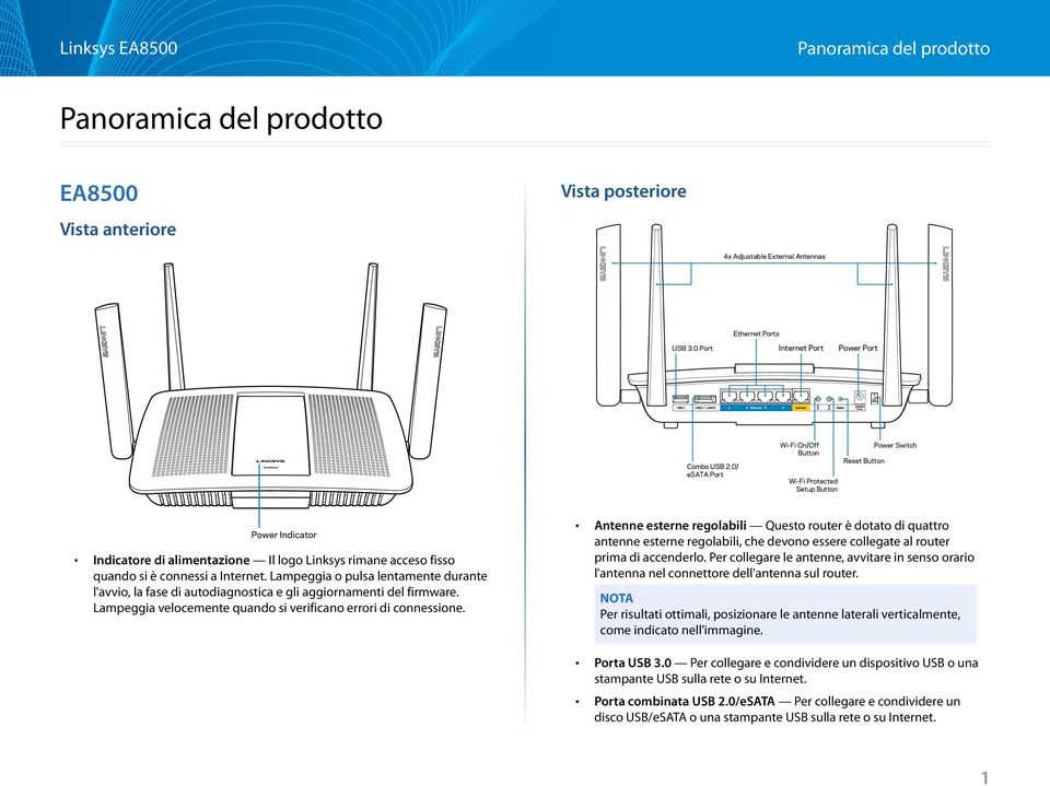 0/ esata Port Wi-Fi On/Off Button Wi-Fi Protected Setup Button Reset Button Power Switch Power Indicator awing of top view page 1> Indicatore di alimentazione Il logo Linksys rimane acceso fisso