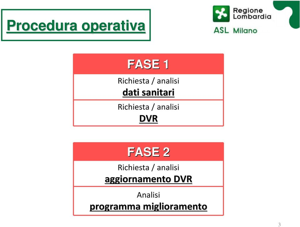 analisi DVR FASE 2 Richiesta / analisi