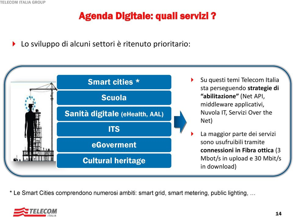 heritage Su questi temi Telecom Italia sta perseguendo strategie di abilitazione (Net API, middleware applicativi, Nuvola IT,