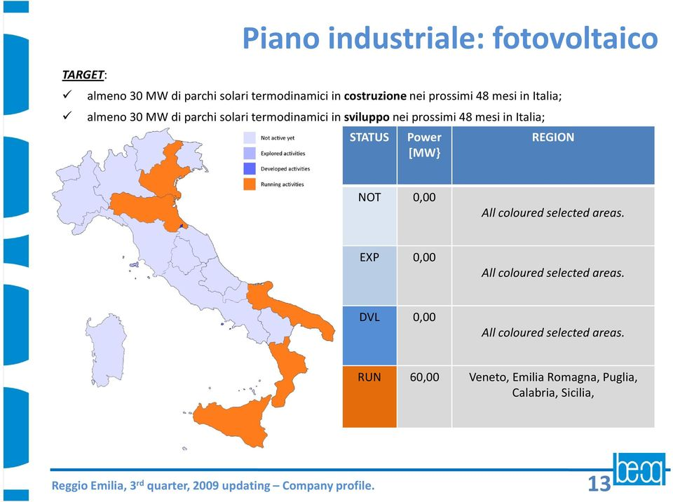 in Italia; STATUS Power [MW} REGION NOT 0,00 All coloured selected areas.