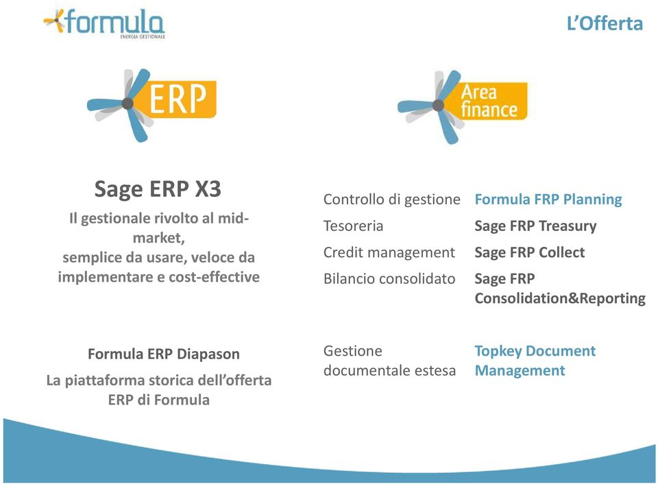 management Sage FRP Collect Bilancio consolidato SageFRP Consolidation&Reporting Formula ERP