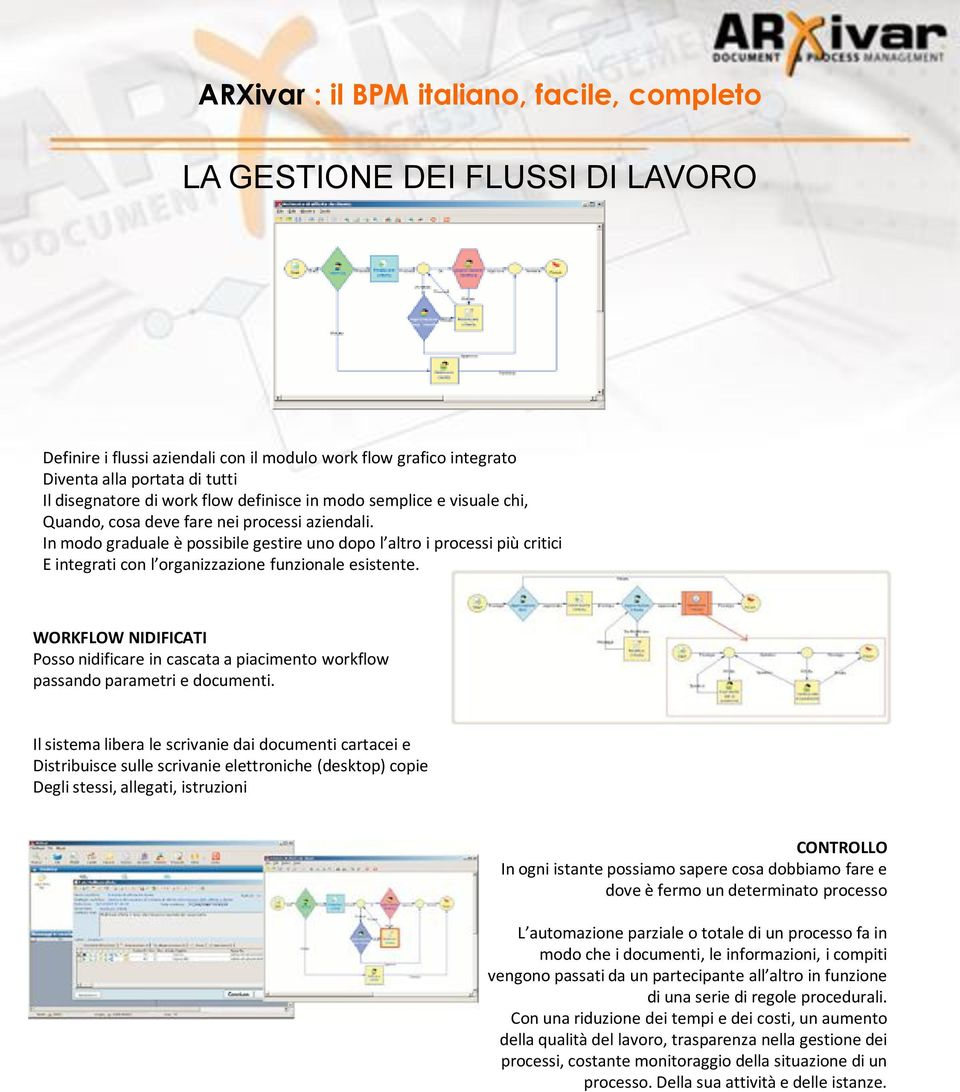 WORKFLOW NIDIFICATI Posso nidificare in cascata a piacimento workflow passando parametri e documenti.
