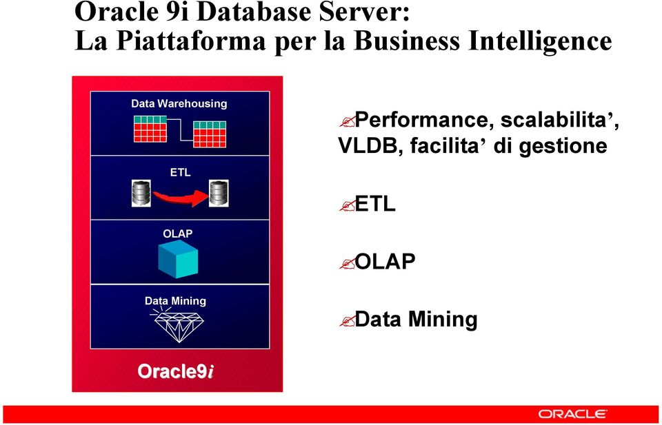 OLAP Performance, scalabilita, VLDB, facilita