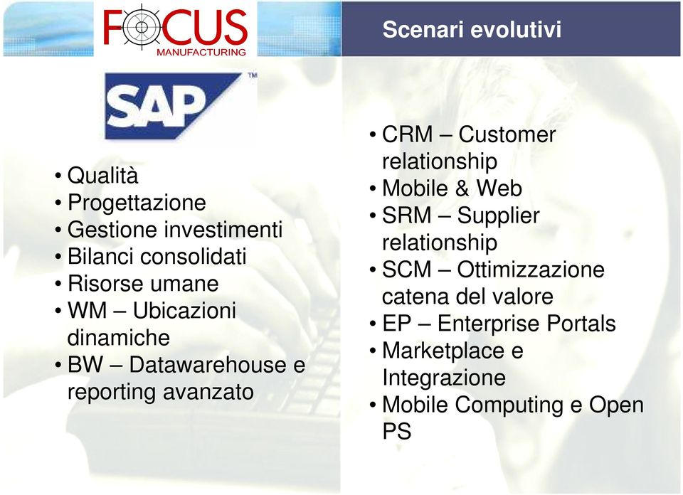Customer relationship Mobile & Web SRM Supplier relationship SCM Ottimizzazione