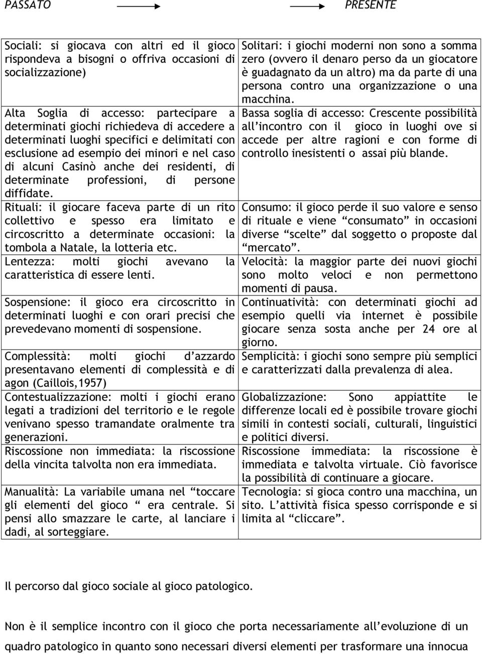 Rituali: il giocare faceva parte di un rito collettivo e spesso era limitato e circoscritto a determinate occasioni: la tombola a Natale, la lotteria etc.