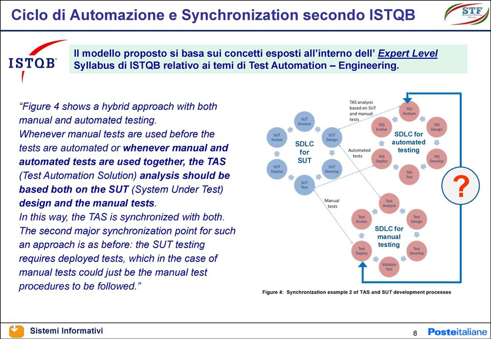 Whenever manual tests are used before the tests are automated or whenever manual and automated tests are used together, the TAS (Test Automation Solution) analysis should be based both on the SUT
