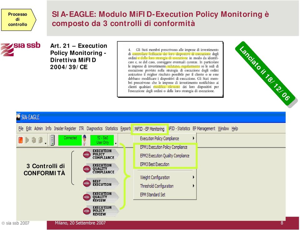 21 Execution Policy Monitoring - Direttiva MiFID 2004/39/CE