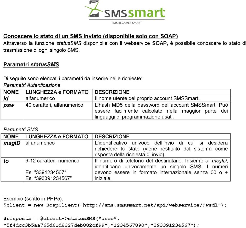 account SMSSmart. psw 40 caratteri, alfanumerico L hash MD5 della password dell account SMSSmart. Può essere facilmente calcolato nella maggior parte dei linguaggi di programmazione usati.