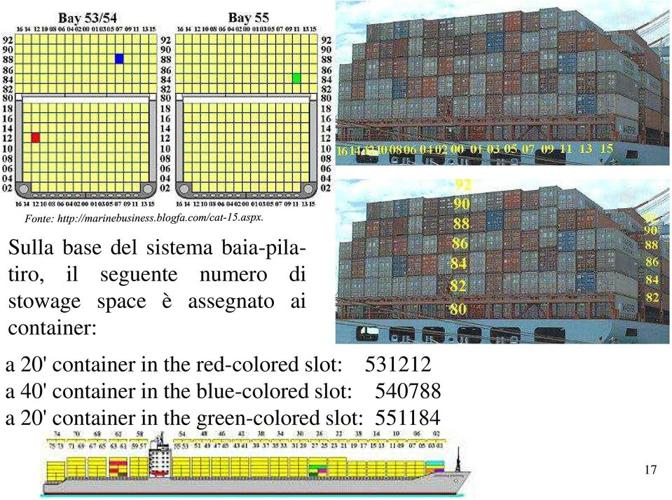 red-colored slot: 531212 a 40' container in the blue-colored