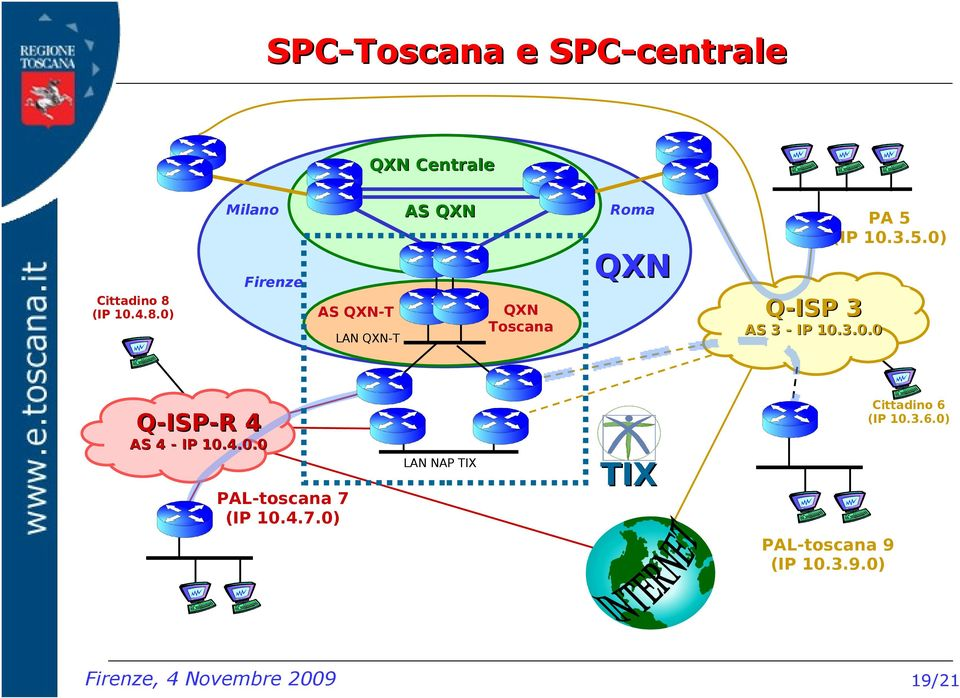 (IP 10.3.5.0) Q-ISP 3 QXN Toscana AS QXN-T LAN QXN-T AS 3 - IP 10.3.0.0 Cittadino 6 (IP 10.