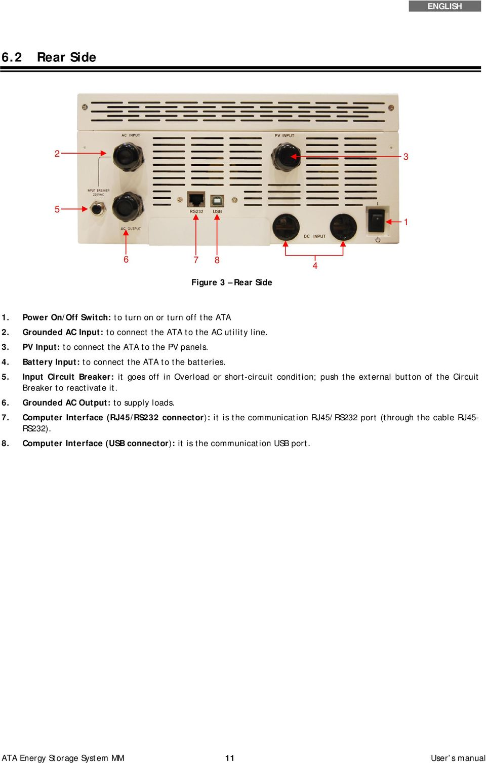 Input Circuit Breaker: it goes off in Overload or short-circuit condition; push the external button of the Circuit Breaker to reactivate it. 6.