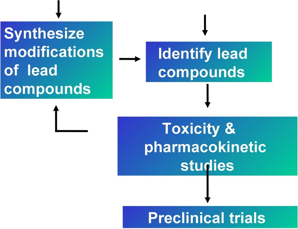 compounds Toxicity &