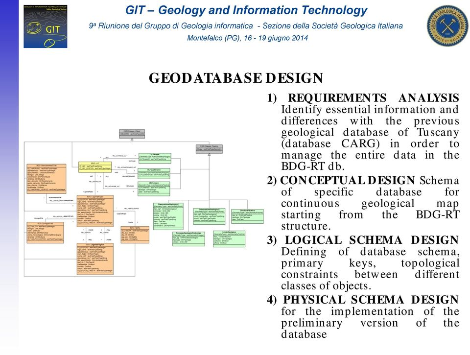 2) CONCEPTUAL DESIGN Schema of specific database for continuous geological map starting from the BDG-RT structure.