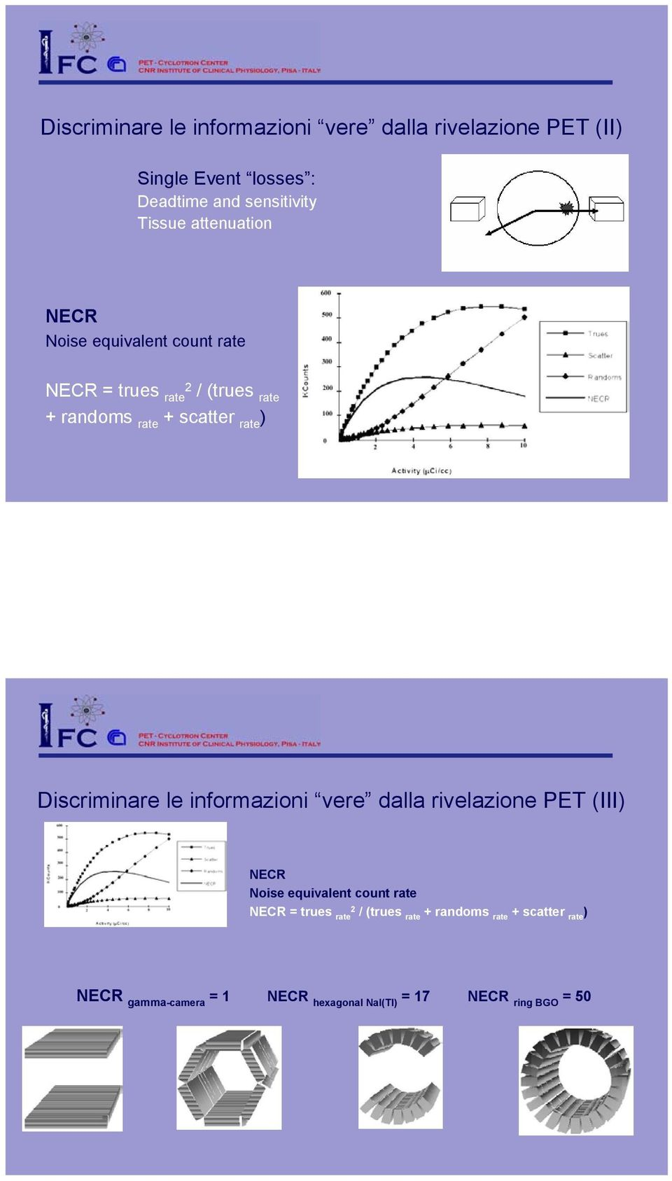 rate ) Discriminare le informazioni vere dalla rivelazione PET (III) NECR Noise equivalent count rate NECR =