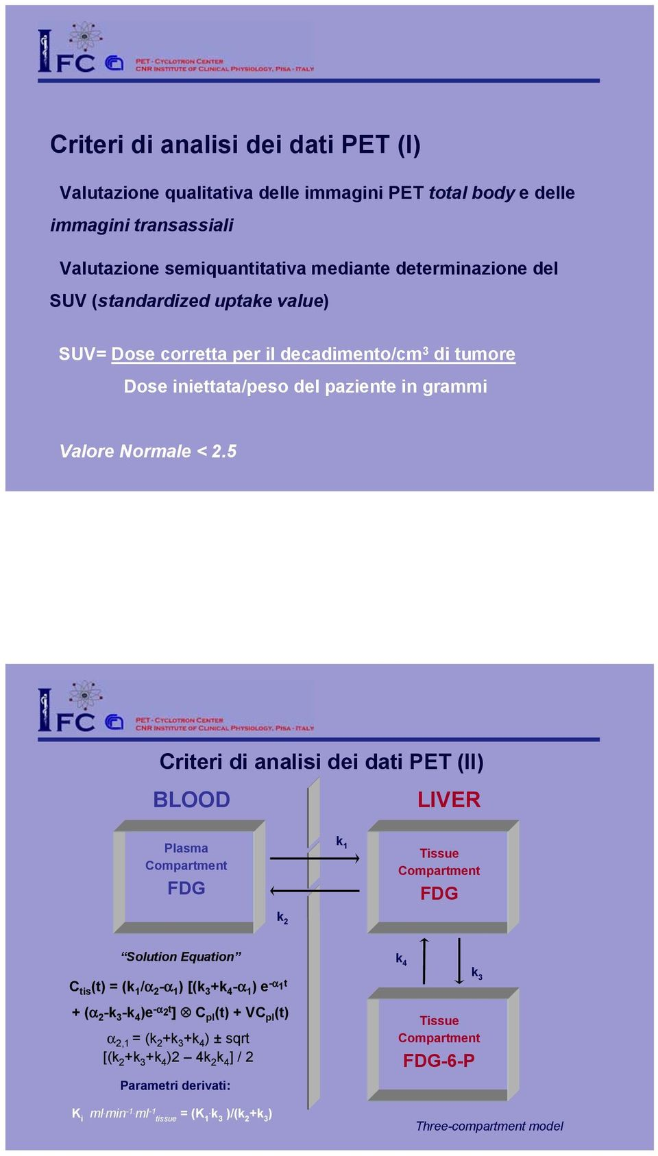 5 Criteri di analisi dei dati PET (II) BLOOD LIVER Plasma Compartment FDG k 1 Tissue Compartment FDG k 2 Solution Equation C tis (t) = (k 1 /α 2 -α 1 ) [(k 3 +k 4 -α 1 ) e -α 1 t + (α 2