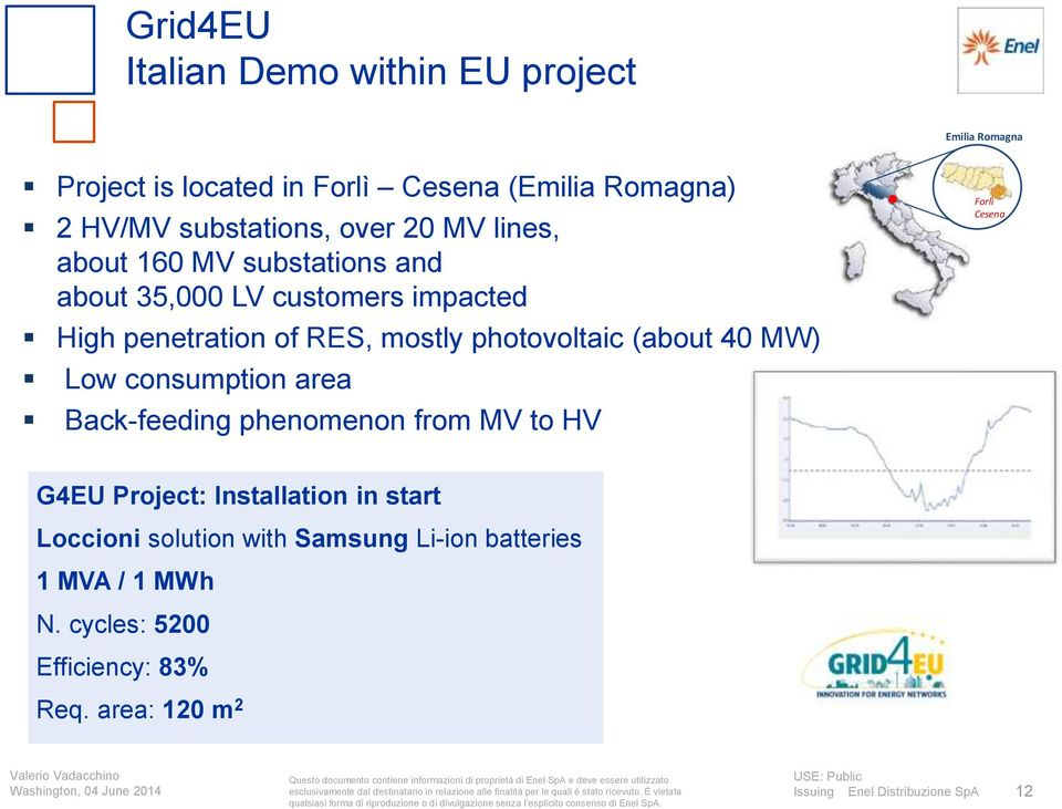 mostly photovoltaic (about 40 MW) Low consumption area Back-feeding phenomenon from MV to HV Forlì Cesena G4EU Project:
