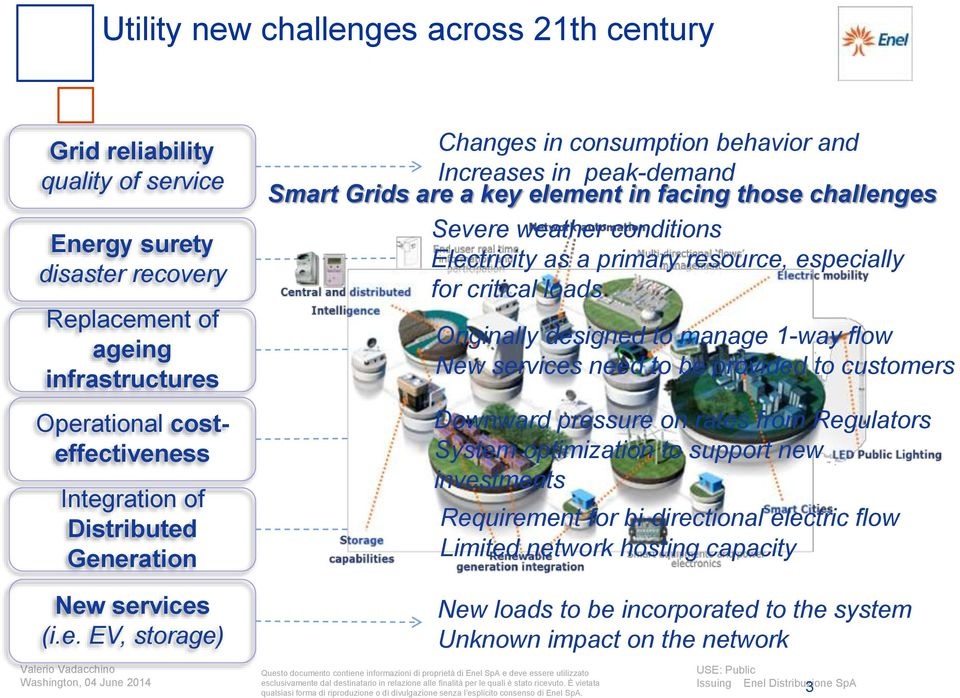 Generation New services (i.e. EV, storage) Changes in consumption behavior and Increases in peak-demand Smart Grids are a key element in facing those challenges Severe weather conditions