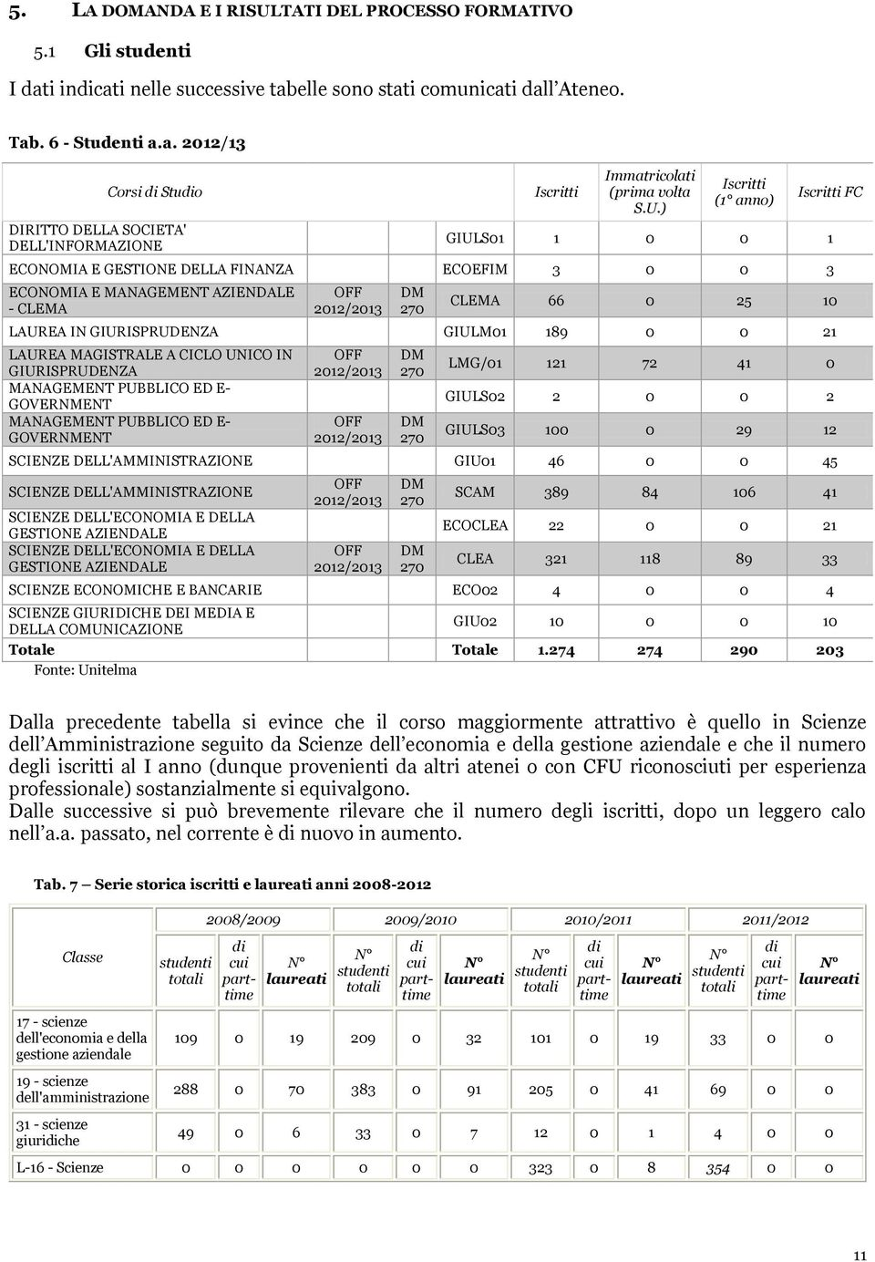 GIURISPRUDENZA GIULM01 189 0 0 21 LAUREA MAGISTRALE A CICLO UNICO IN GIURISPRUDENZA MANAGEMENT PUBBLICO ED E- GOVERNMENT MANAGEMENT PUBBLICO ED E- GOVERNMENT OFF 2012/2013 OFF 2012/2013 DM 270 DM 270