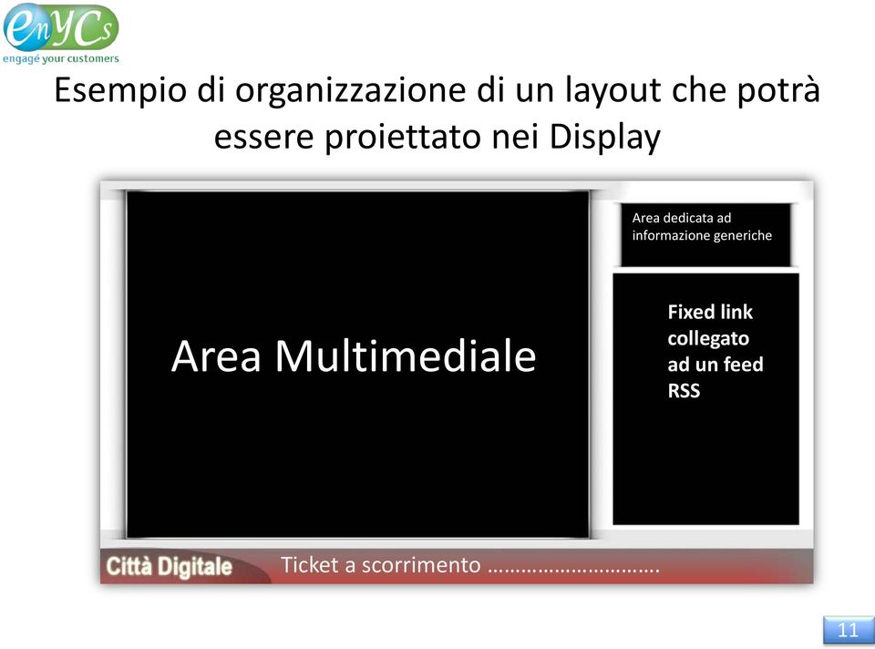 informazione generiche Area Multimediale Fixed