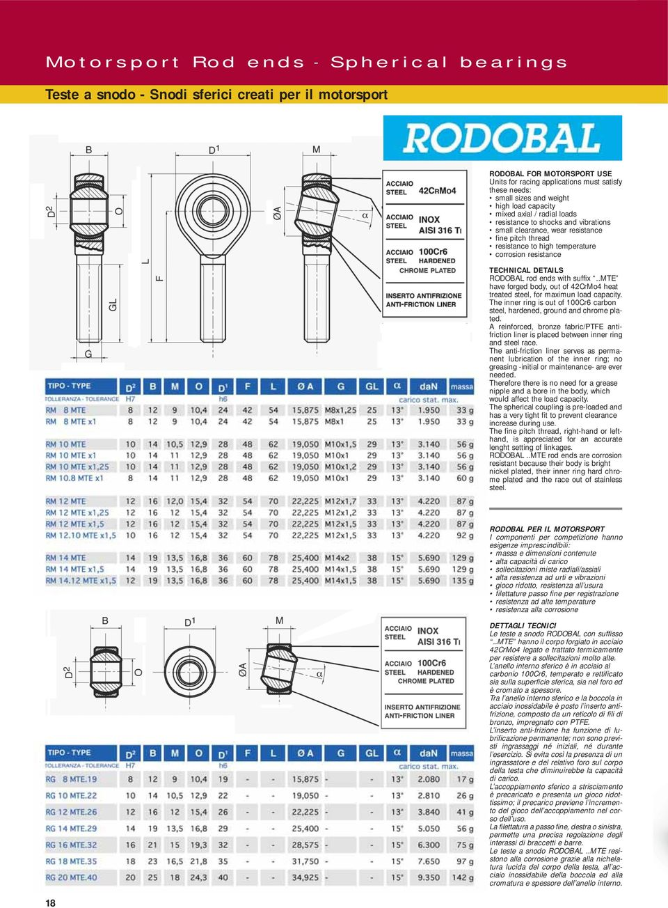 TECHNICAL DETAILS RODOBAL rod ends with suffix..mte have forged body, out of 42CrMo4 heat treated steel, for maximun load capacity.