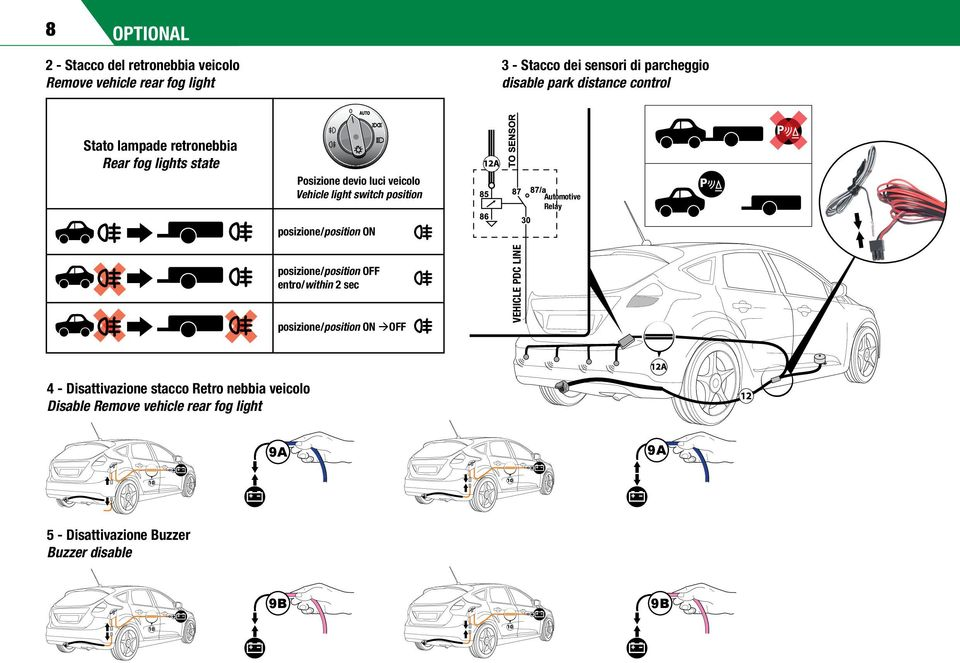 switch position posizione/position ON posizione/position OFF entro/within 2 sec posizione/position ON OFF VEHICLE PDC LINE Automotive