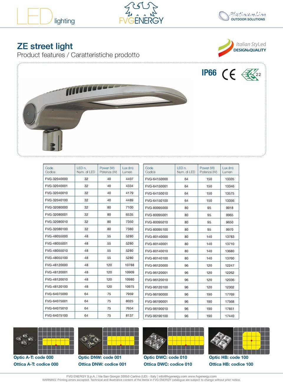 di LED Power (W) Potenza (W) Lux (lm) Lumen FVG-32040000 32 40 4407 FVG-32040001 32 40 4334 FVG-32040010 32 40 4179 FVG-32040100 32 40 4489 FVG-32080000 32 80 7100 FVG-32080001 32 80 6535