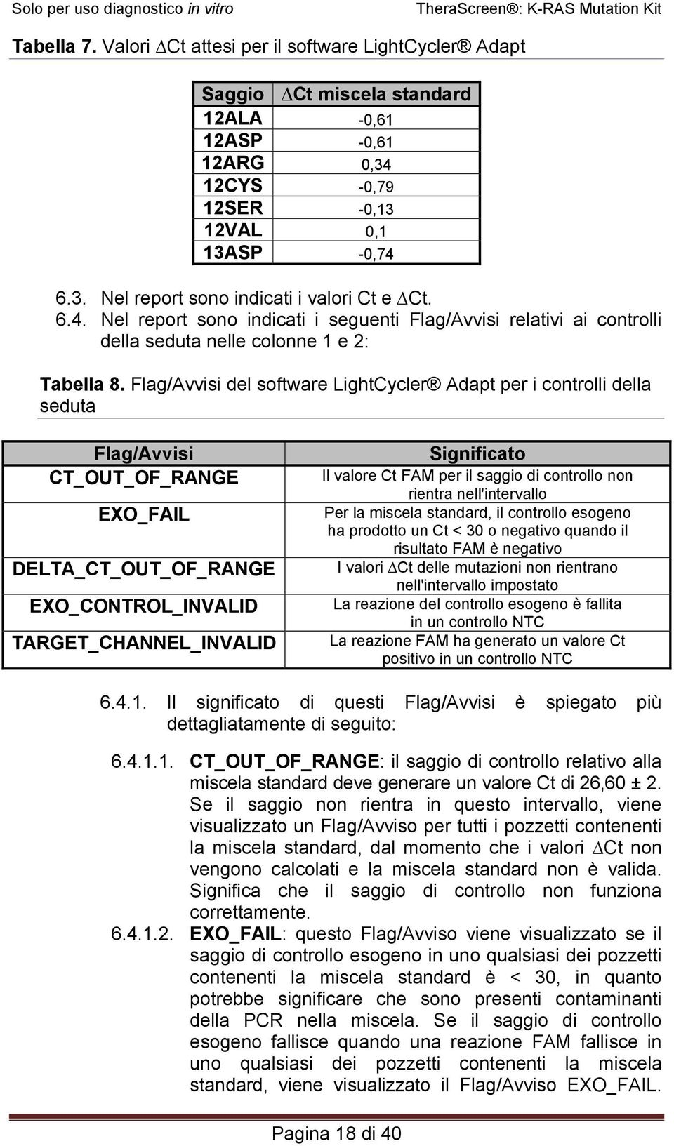 Flag/Avvisi del software LightCycler Adapt per i controlli della seduta Flag/Avvisi CT_OUT_OF_RANGE EXO_FAIL DELTA_CT_OUT_OF_RANGE EXO_CONTROL_INVALID TARGET_CHANNEL_INVALID Significato Il valore Ct