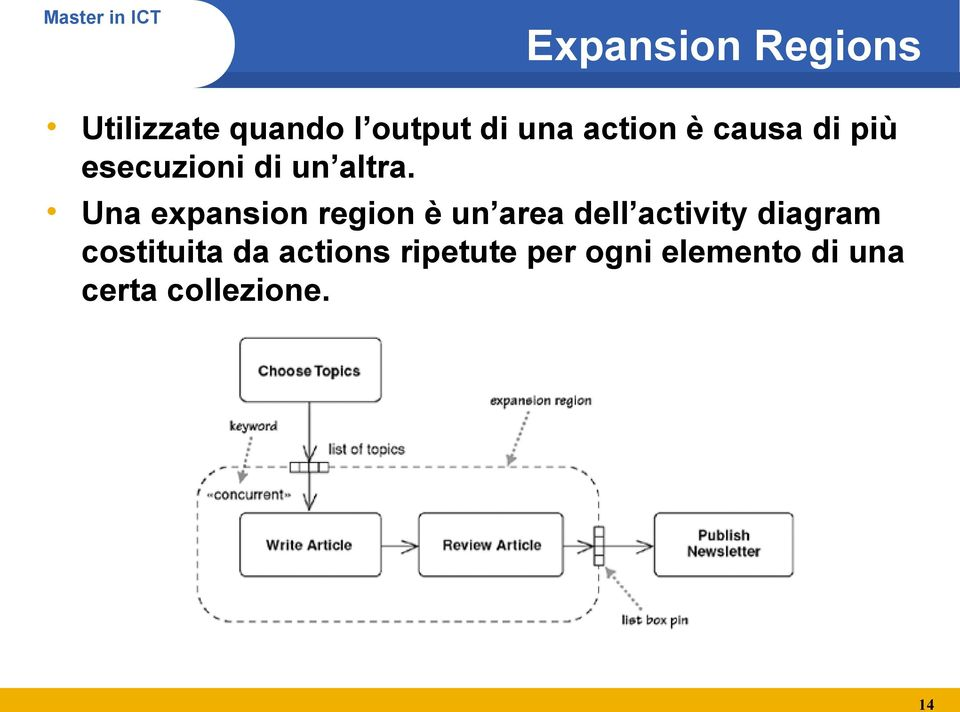 Una expansion region è un area dell activity diagram