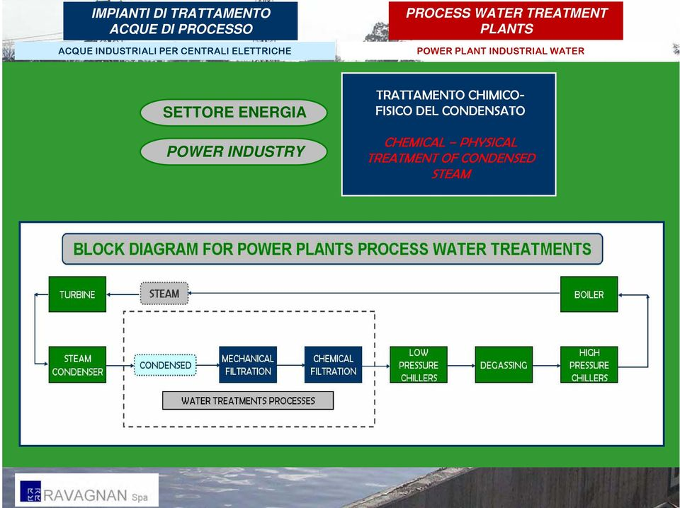 INDUSTRIAL WATER SETTORE ENERGIA POWER INDUSTRY TRATTAMENTO