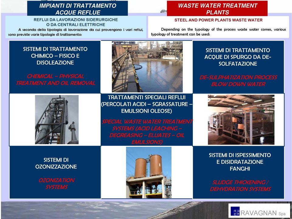 the typology of the process waste water comes, various typology of treatment can be used: SISTEMI DI TRATTAMENTO ACQUE DI SPURGO DA DE- SOLFATAZIONE DE-SULPHATIZATION PROCESS BLOW DOWN WATER