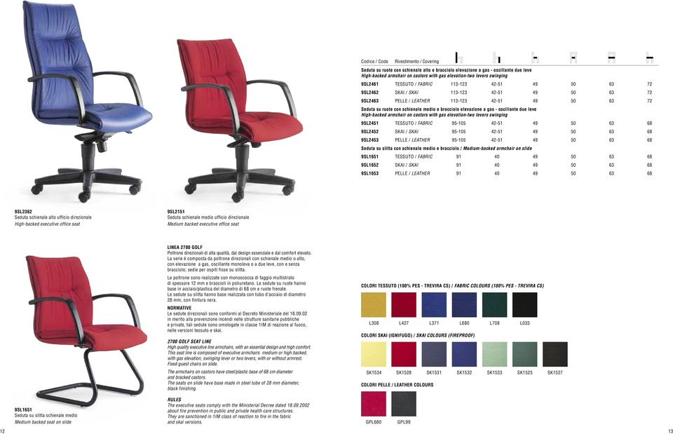 elevazione a gas - oscillante due leve High-backed armchair on castors with gas elevation-two levers swinging 9SL2451 TESSUTO / FABRIC 95-105 42-51 49 50 63 68 9SL2452 SKAI / SKAI 95-105 42-51 49 50