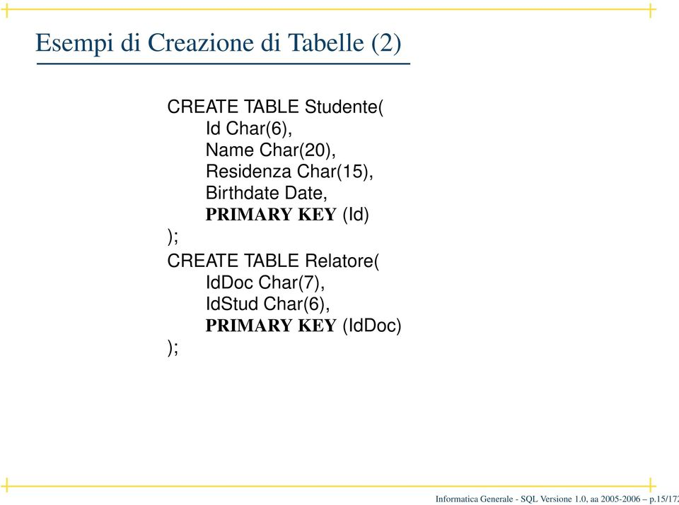 ); CREATE TABLE Relatore( IdDoc Char(7), IdStud Char(6), PRIMARY KEY
