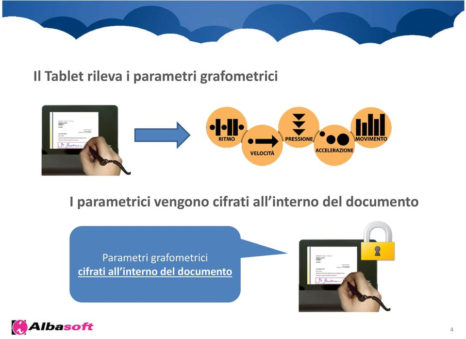 cifrati all interno del documento