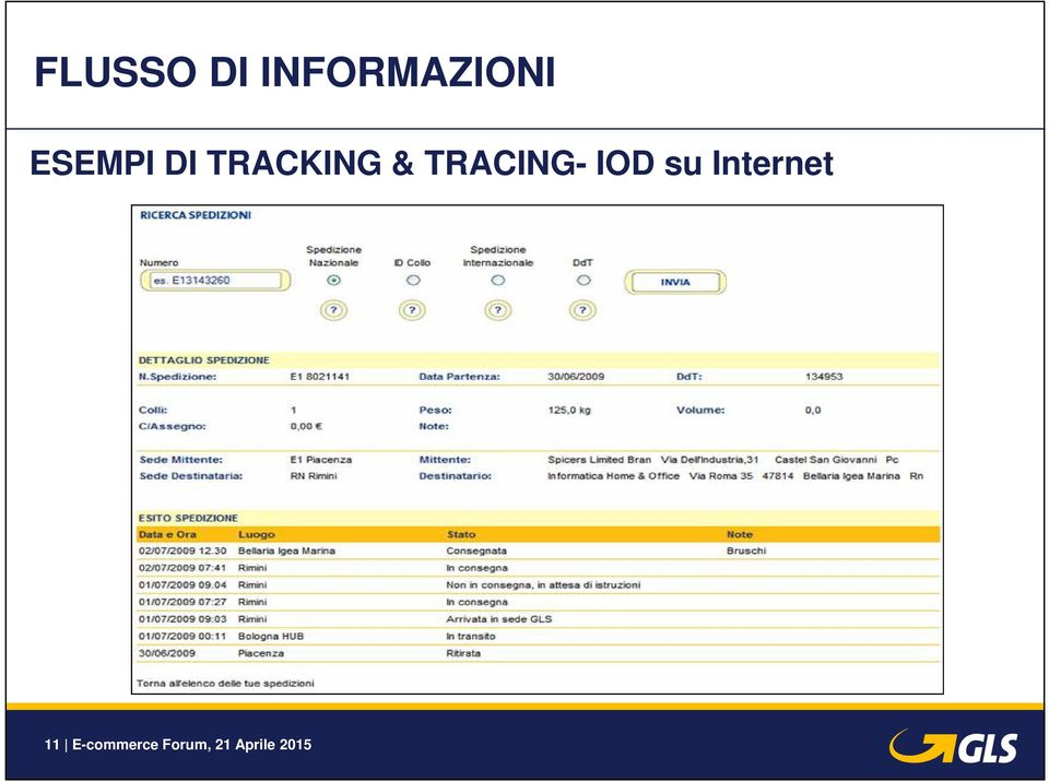 TRACING- IOD su Internet