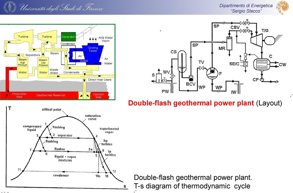 power plant layout drawings geothermal power plant layout diagram tecnologie per conversione e utilizzo sostenibile dell ... #7