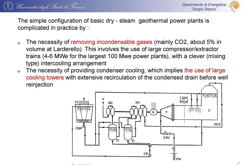 This involves the use of large compressor/extractor trains (4-6 MWe for the largest 100 Mwe power plants), with a clever (mixing