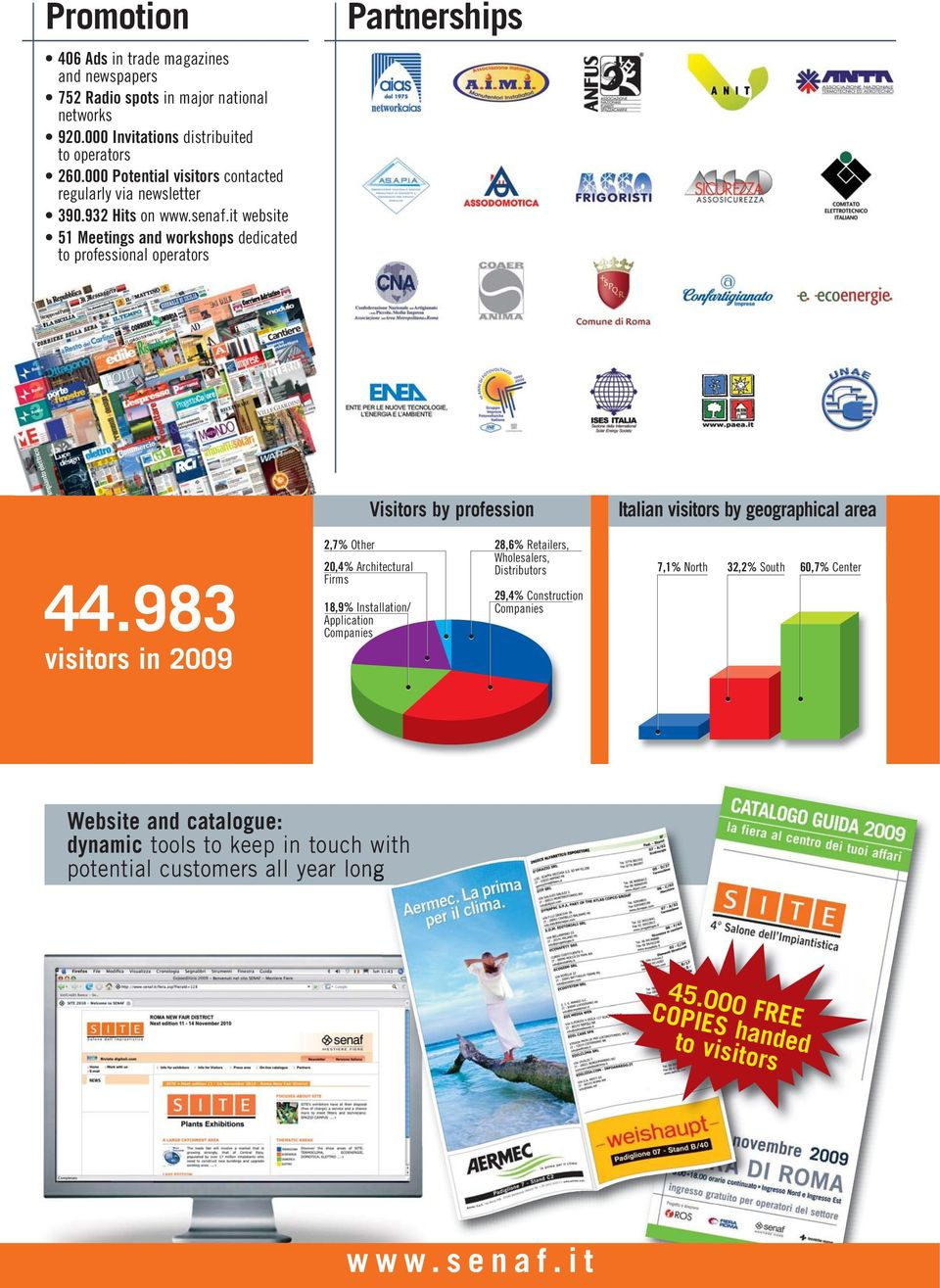 932 Hits on website 51 Meetings and workshops dedicated to professional operators Partnerships Visitors by profession Italian visitors by geographical area 44.