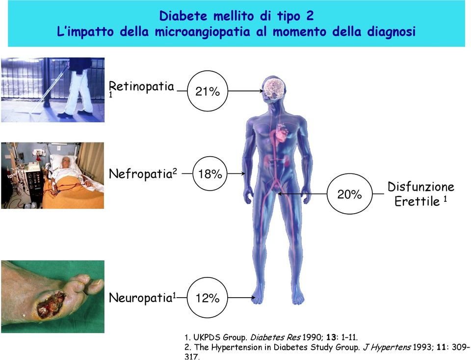 Erettile 1 Neuropatia 1 12% 1. UKPDS Group.