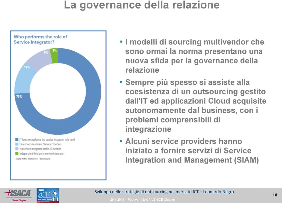 gestito dall'it ed applicazioni Cloud acquisite autonomamente dal business, con i problemi comprensibili di