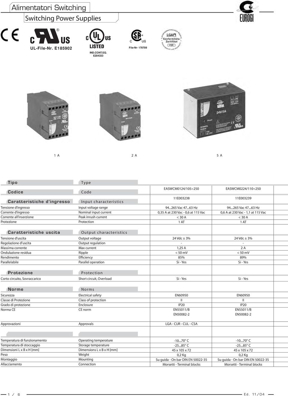 inserzione Protezione Input voltage range Nominal input current Peak inrush current Protection 94...265 Vac 47.