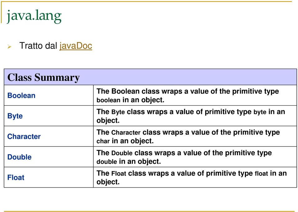 The Byte class wraps a value of primitive type byte in an object.