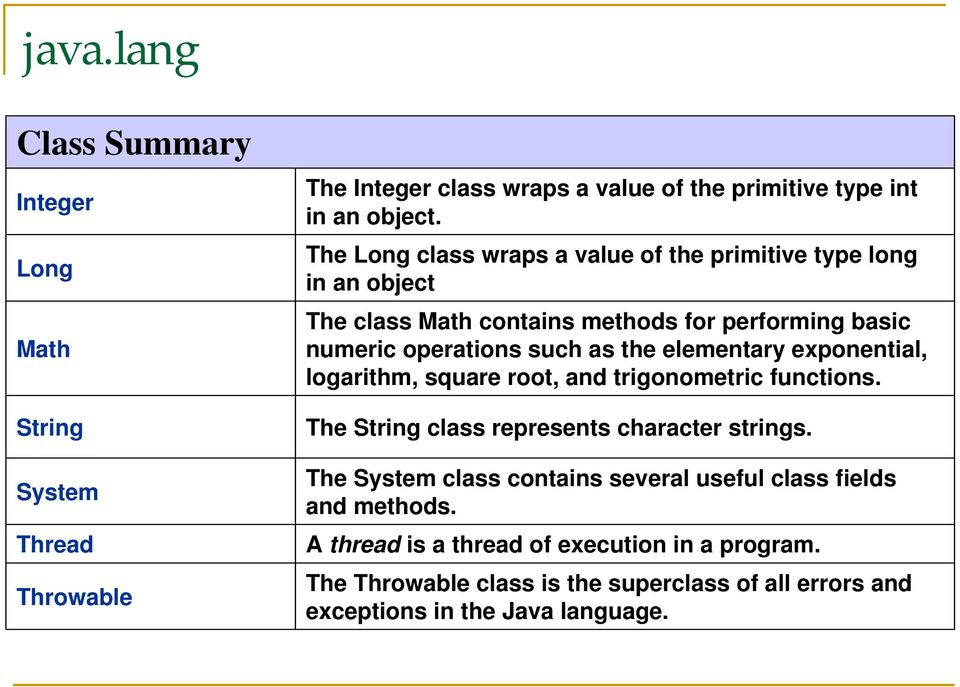 elementary exponential, logarithm, square root, and trigonometric functions. The String class represents character strings.