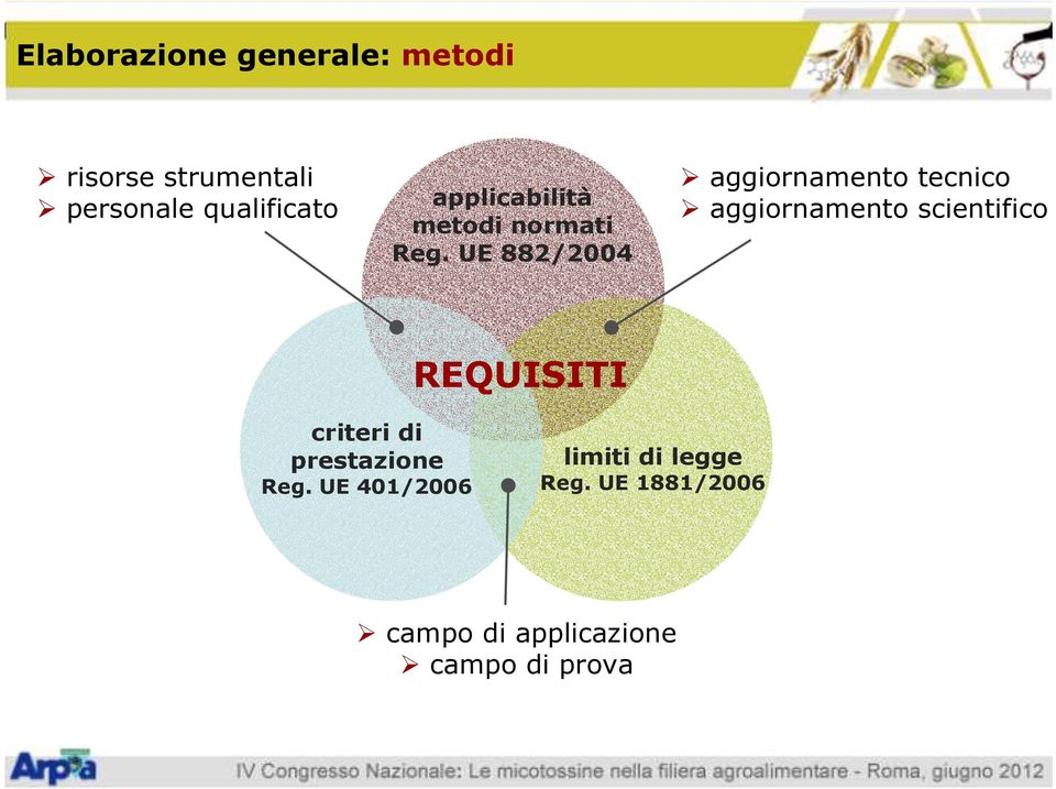 UE 882/2004 aggiornamento tecnico aggiornamento scientifico REQUISITI